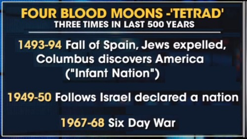 Tetrad - Four blood moons - 3 times in past 500 years