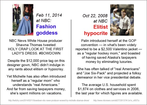 2008 vs 2014 Media bias - Clothing price tags