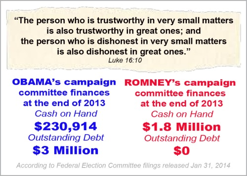 2014_01 Obama vs Romney campaign finances