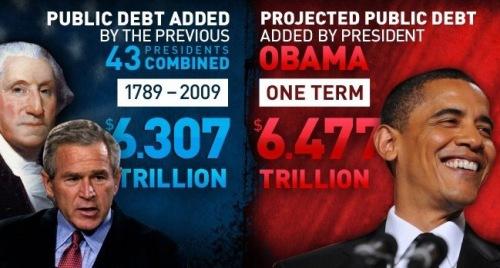 Obama and Debtmageddon