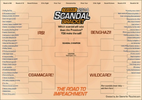 2014 Obama Scandal Bracket
