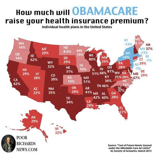 How much will Ocare cost you