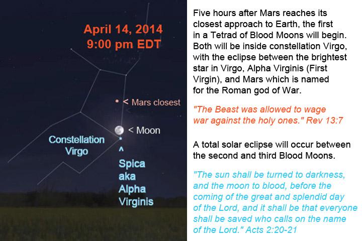 blood moon meaning virgo - photo #4