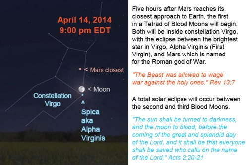 blood moon lunar eclipse virgo - photo #8