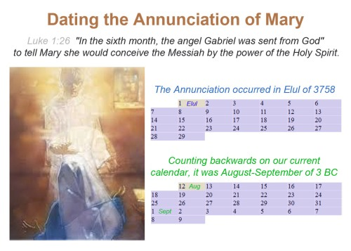Dating the Annunciation