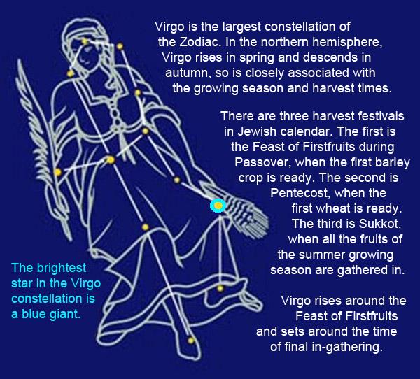 blood moon meaning virgo - photo #22