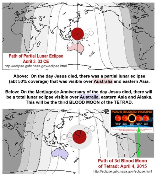 0033-2015 April Lunar Eclipses w arrow