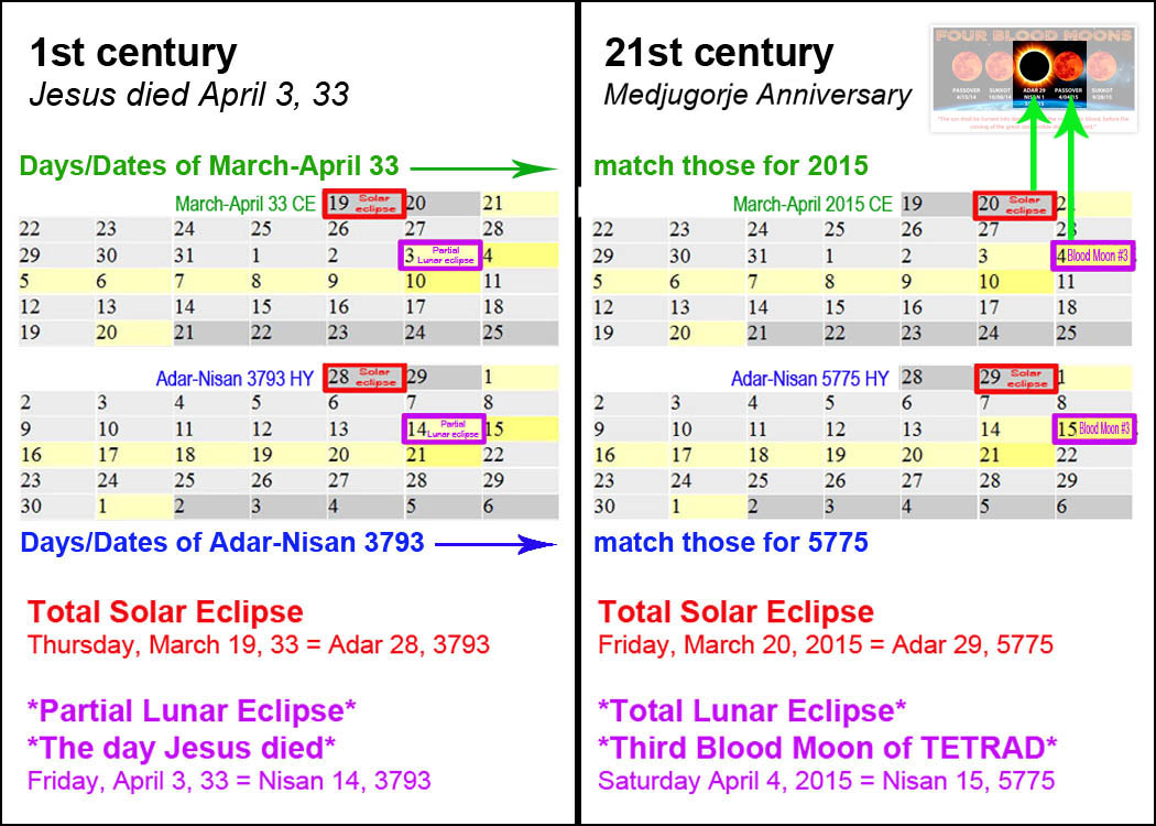 blood moon eclipse schedule - photo #3