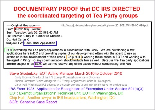 2010_07 06 Email proves IRS in DC ran targeting