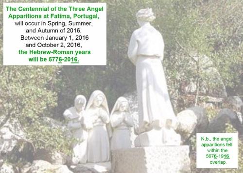 5776-2016 Centennial of 3 Fatima Angel Apparitions