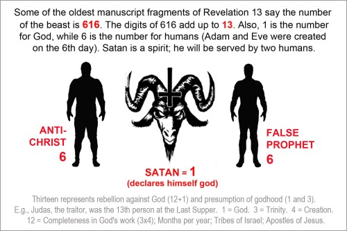 616 Antichrist Satan FalseProphet