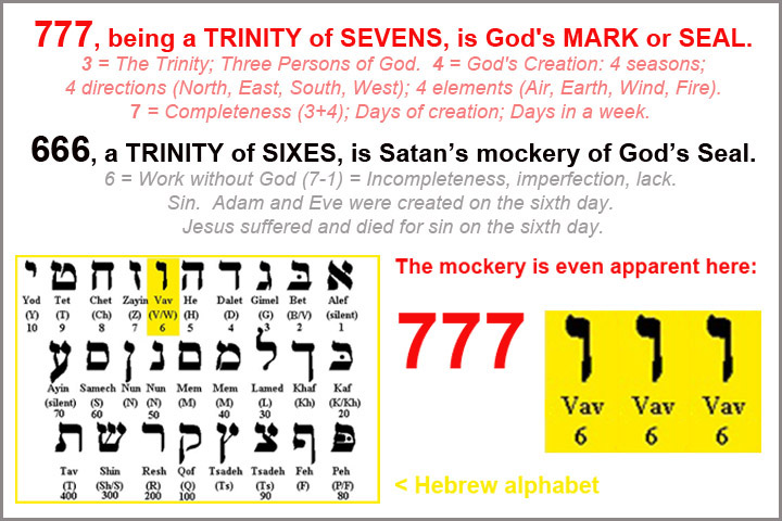 554 numerology meaning picture 3