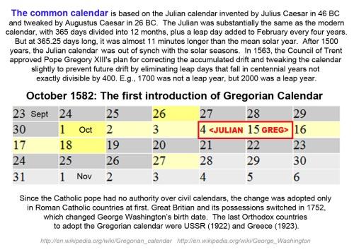Common calendar explained