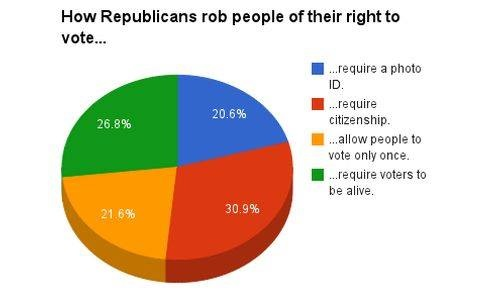 How GOP robs people of right to vote
