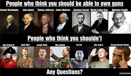 SECOND AMENDMENT Famous people on each side