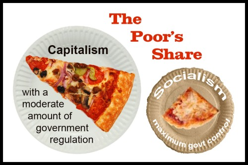 The Poor's Share under Capitalism vs Socialism