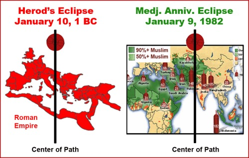 0000-1982 Herod's eclipse, Medj anniv paths