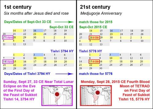 0033-2015_09 4th TETRAD eclipse calendar matchers
