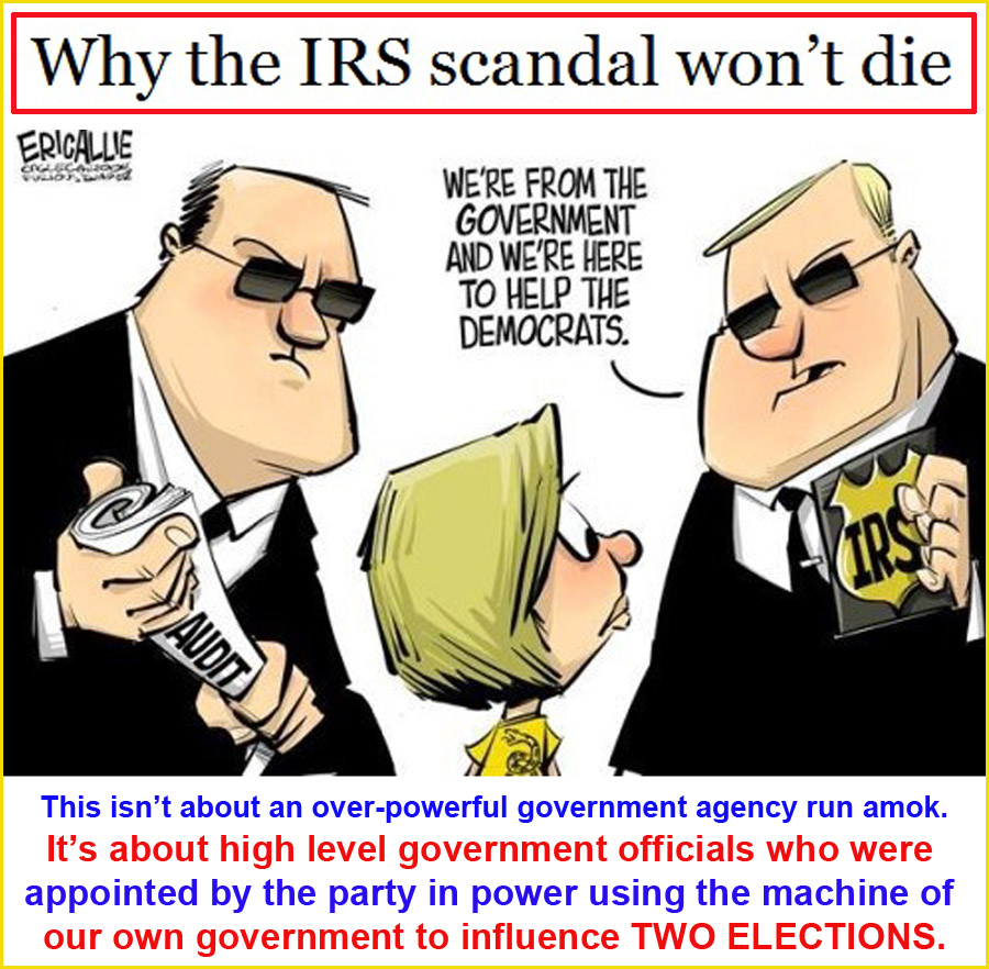 Articles of Impeachment Issued Against IRS Commissioner