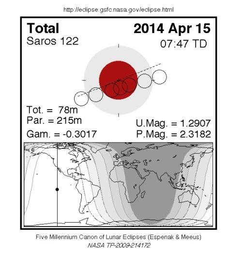 2014_04 15 FIRST Blood Moon - path NASA