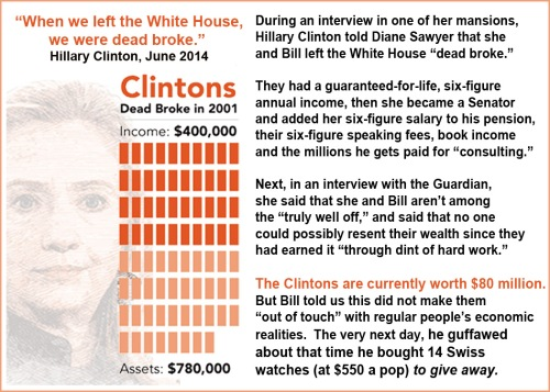 2014_06 Clintons out of touch