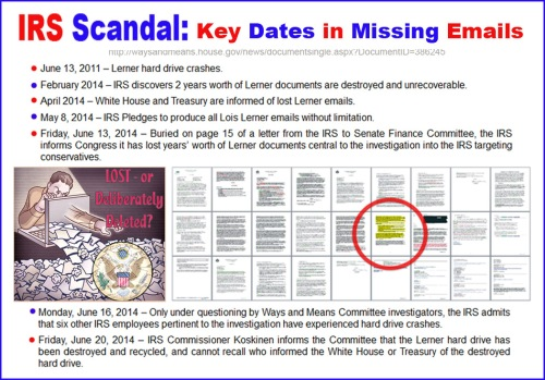 2014_06 IRS Scandal Key dates in lost emails