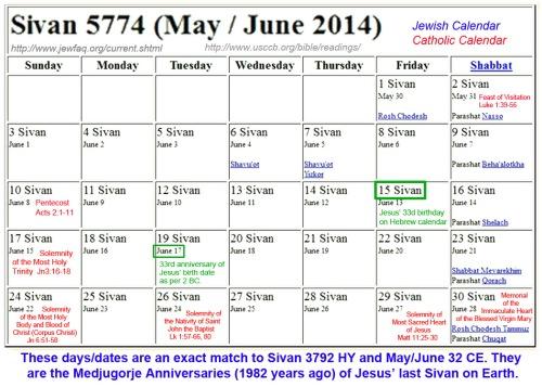 5774 Sivan calendar - MayJune 2014