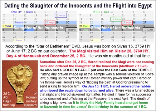 Dating the Slaughter of Innocents Flight to Egypt