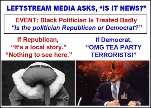 Media response to racist attacks