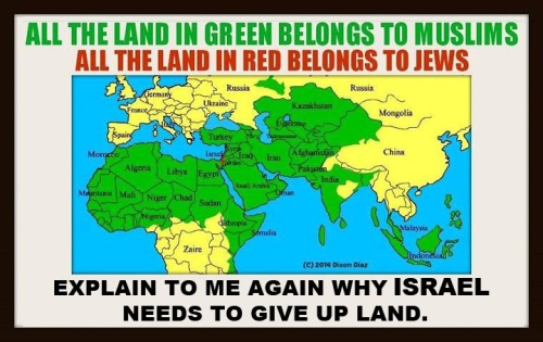 Muslim vs Jew