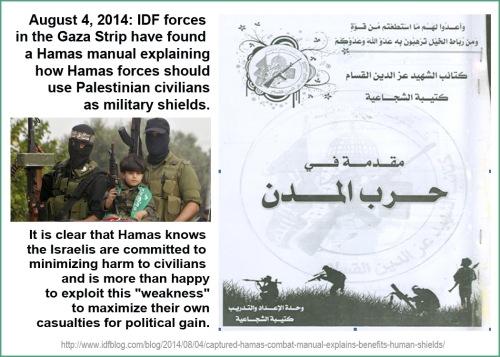 2014_08 04 Hamas manual