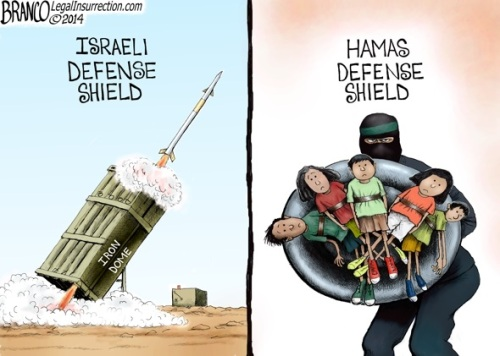 Defense Shields - Israel vs Hamas