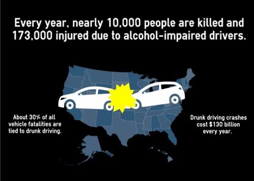 Drunk drivers kill
