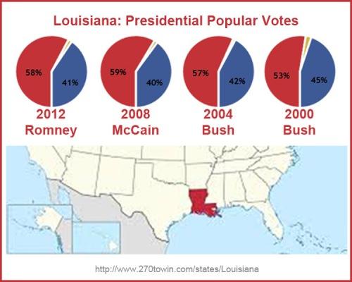 Louisiana prez votes