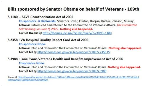 Veterans' Bills by Obama - 109th