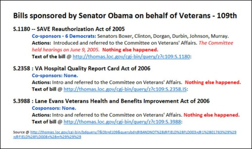 Veterans' Bills by Obama - 109th