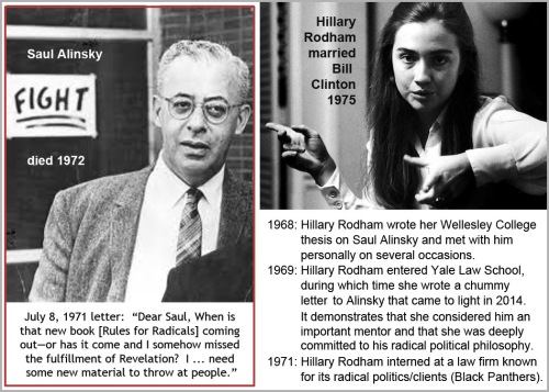 2014 RHM letters to Alinsky published