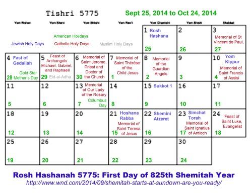2014_09-10 Tishri 5775 Calendar