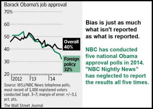 2014_09 BHO WSJ-NBC approval numbers tanking