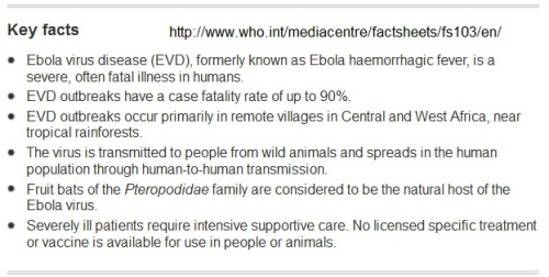 Ebola facts from WHO