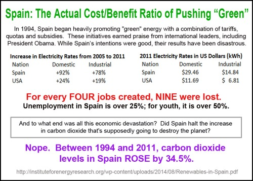Spain The cost of pushing green