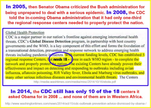 2008 CDC report to new Obama administration