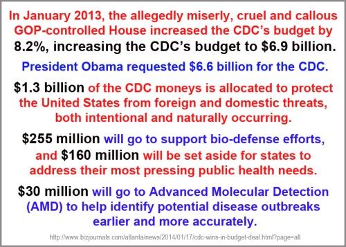 2013 GOP votes big incr for CDC