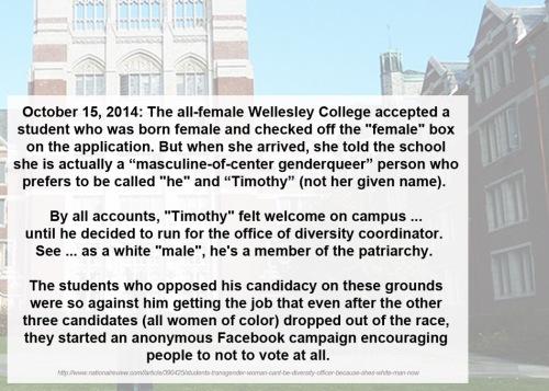 2014_10 15 Transgender is unacceptable