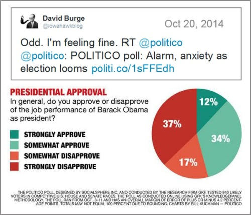 2014_10 20 Obama poll and Iowahawk snark