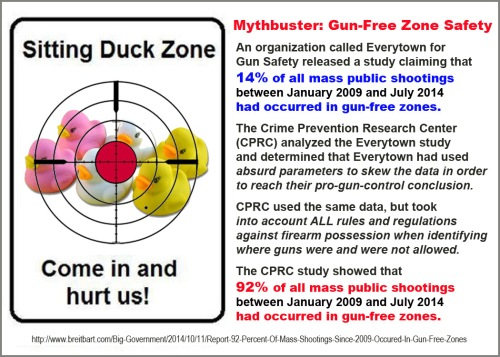 Mythbusting gun free zone safety