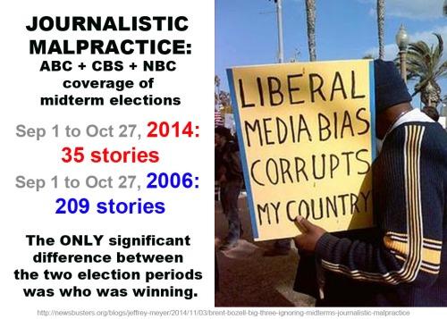 2014_11 03 Journalistic Malpractice