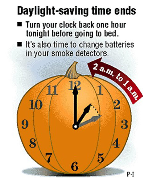 Daylight savings ends Fall back