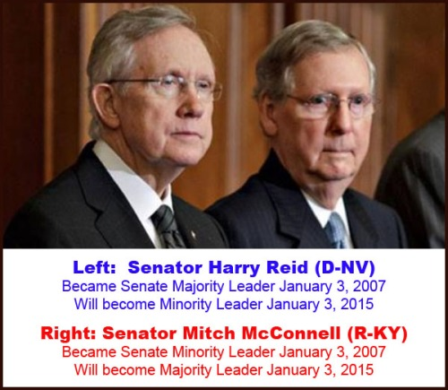 Reid and McConnell