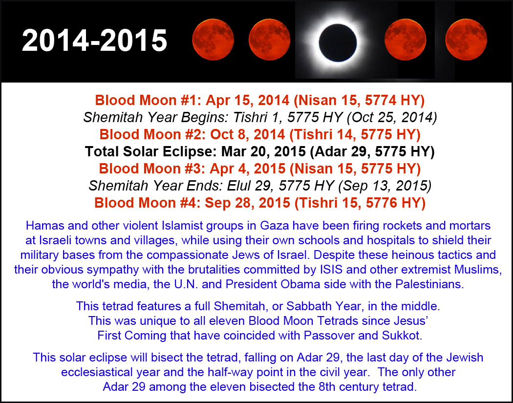 blood moon meaning in history - photo #10